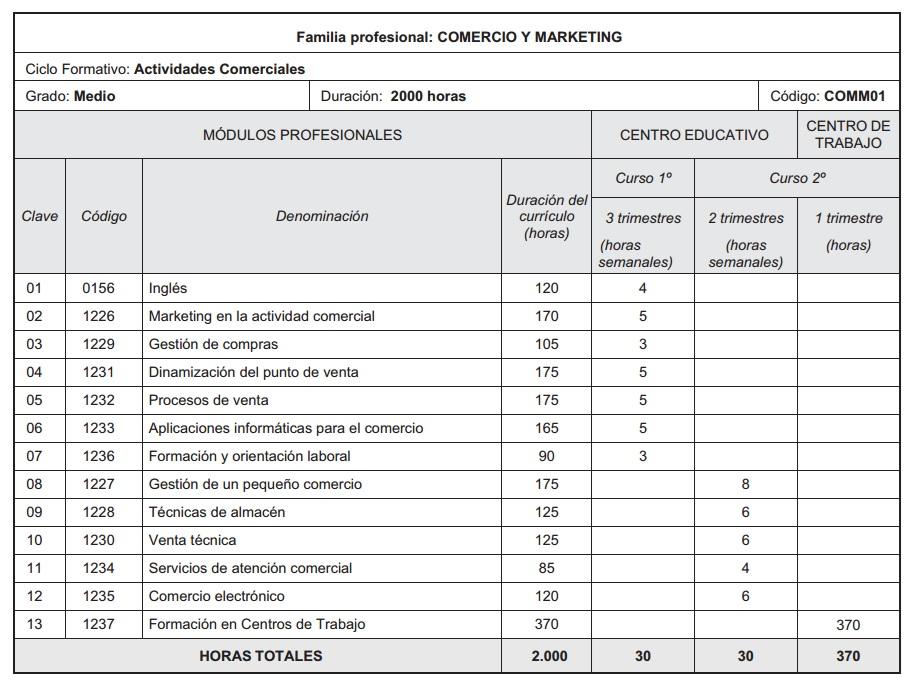 organizacion-cgm