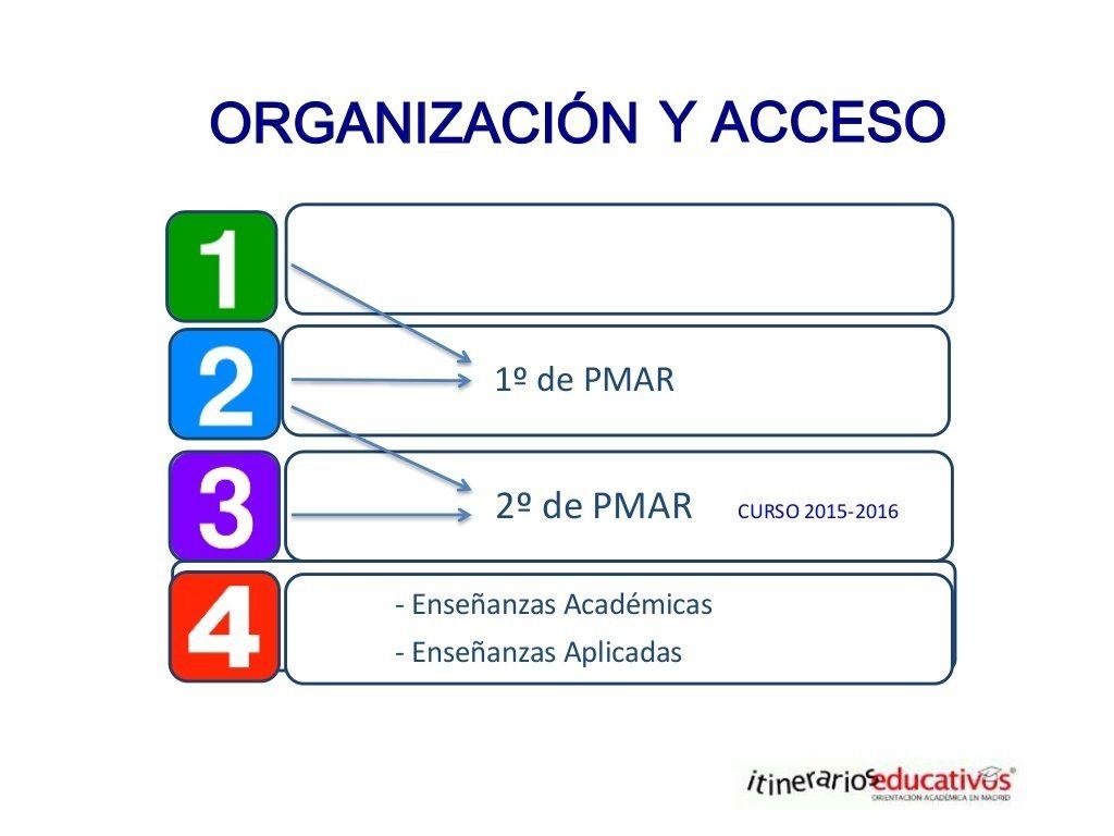 pmar-programa-de-mejora-del-aprendizaje-y-del-rendimiento-4-1024